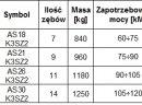 Agregat SMOK ścierniskowy uprawowy K3SZ2, ROLMAPOL, Dziekan