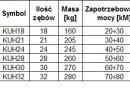 Kultywator HERMES od 1,8 do 3,2m, ROLMAPOL, Dziekan